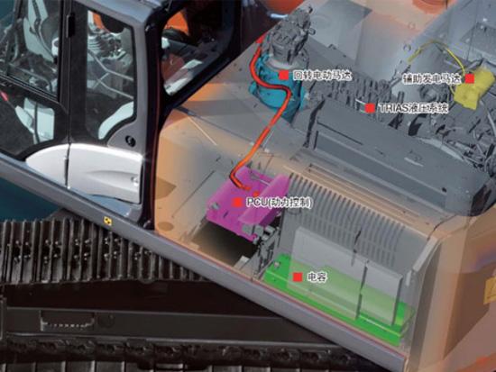 节能环保的TRIAS-HX系统 实现更低燃耗更少排放