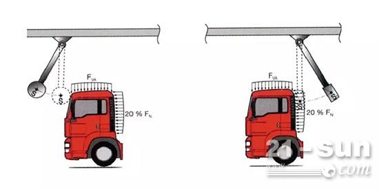 整体钢架结构驾驶室——超高安全性