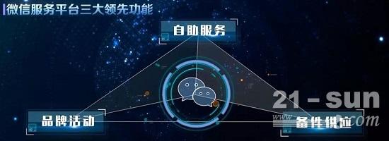微信服务平台三大领先功能