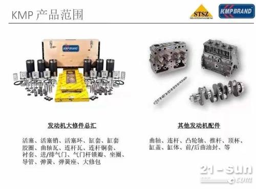 中国区域总代理 英国KMP发动机配件 全国招商