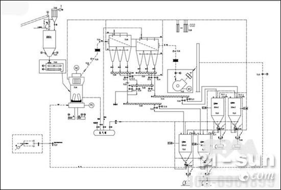 甘肃世邦LM220220M煤磨店面系统v店面上海煤粉生办公用品全套装修设计图片