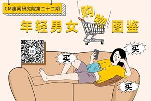 《年轻男女购物图鉴》