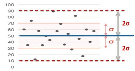 叶京生:如何应对零件需求的确定性与不确定性?