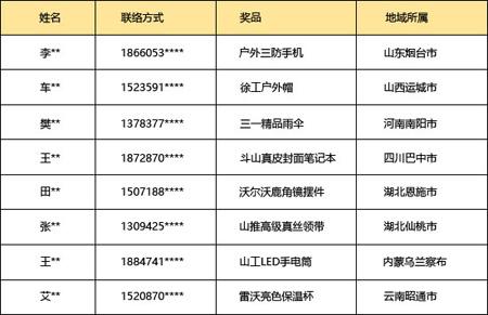 【16相伴·21同行】21-sun周年庆活动中奖名单揭晓