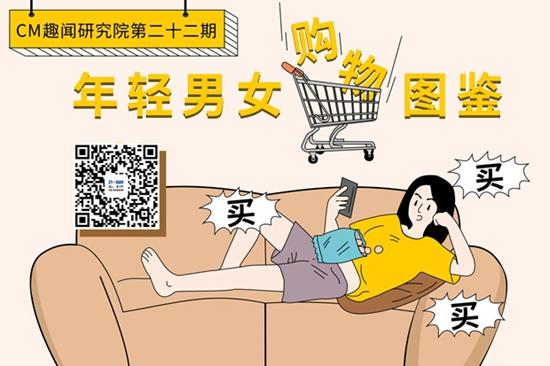 CM趣闻研究院第22期:《年轻男女购物图鉴》