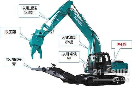 高效率、低油耗——神钢SK210D-10多功能解体机