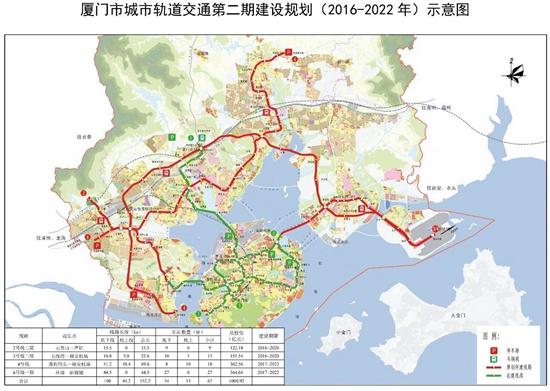 新增投资超57亿!发改委同意调整厦门城市轨道交通第二期建设规划