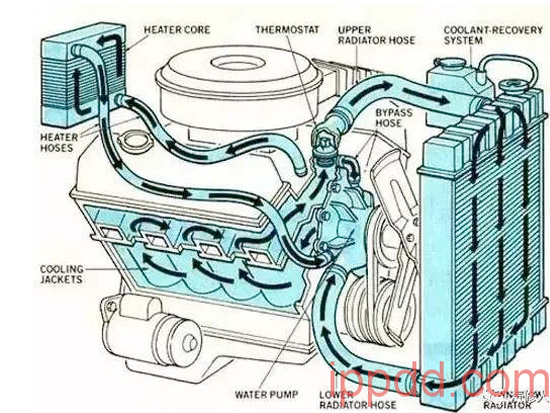 港口机械柴油机冷却水溢水故障的综合原因分析