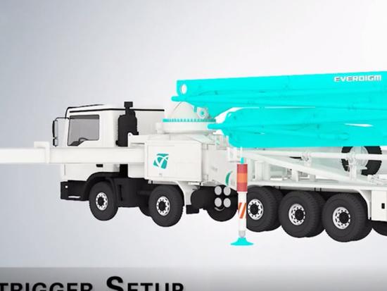 工作原理:混凝土泵车是如何工作的?