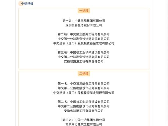 中国建筑+中国交建斩获126亿超级大单!