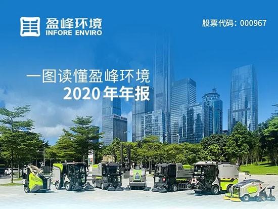 一图读懂盈峰环境2020年年报
