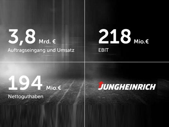 德国永恒力2020财年总营收超38亿欧元,业绩良好积极展望2021