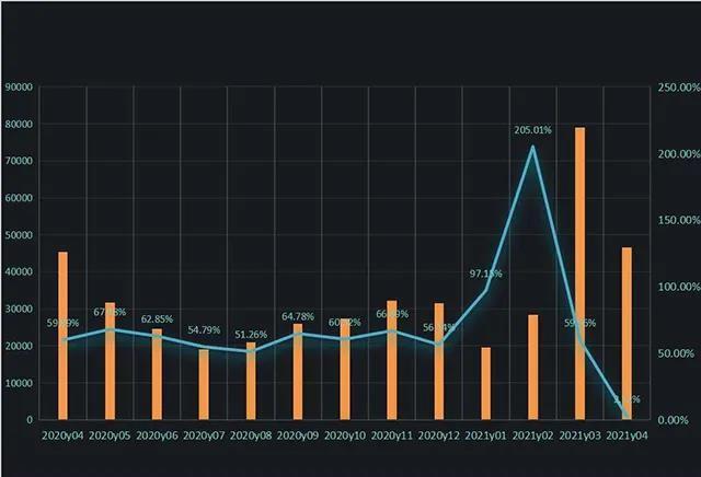 又双叒叕破纪录!挖掘机销量爆发还能持续多久?