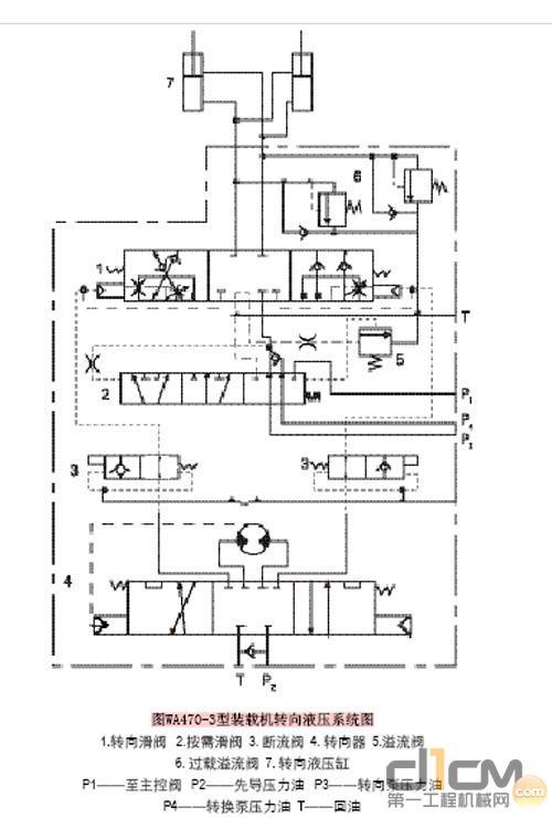 为此,结合液压系统图(见附图)进一步分析和查找故障原因.图片