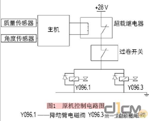 福田发动机油泵控制电路图