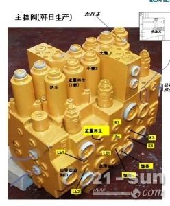 全国批发韩国进口现代215-7/225-7/305-7挖掘机用原装分配器多路阀图片