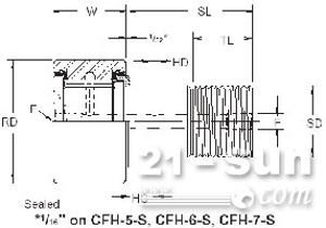 MCGILL标准应用要求MCYR-10-S轴承