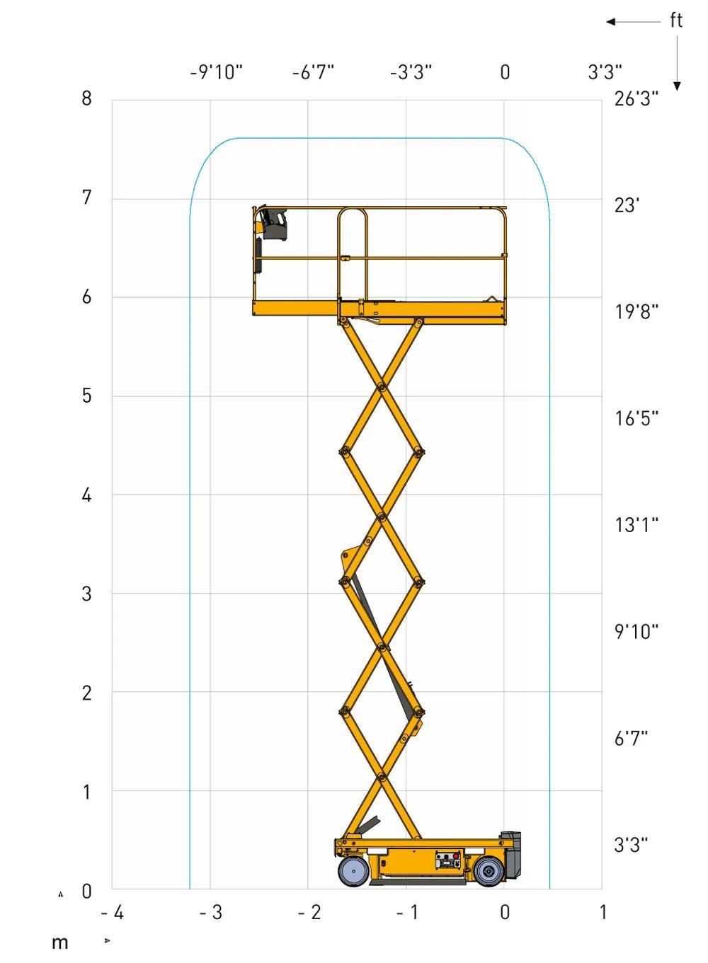 Haulotte 8米电动剪叉 OPTIMUM 8