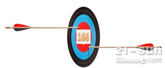 166光伏组件降价多少才能重获市场订单?