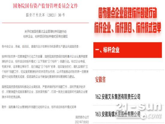 """安徽叉車集團入選""""國有重點企業管理標桿創建行動標桿企業""""名單"""