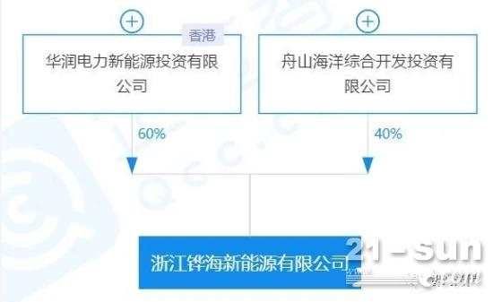 分4期建设!华润电力浙江舟山12GWHJT产线已经开工