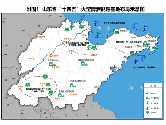 """光伏57GW+風電25GW+儲能4.5GW!山東省能源發展""""十四五"""" 規劃印發!"""
