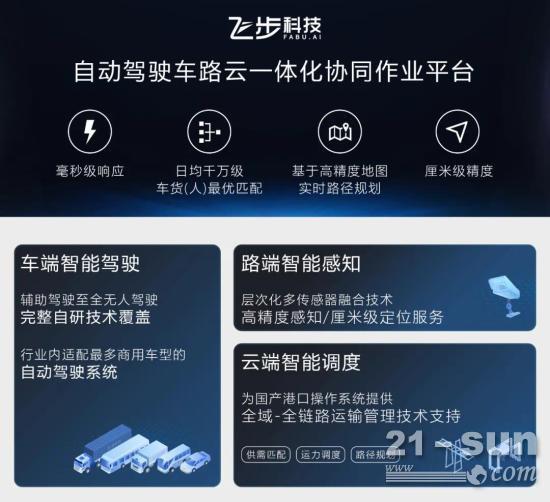 港口無人駕駛飛步科技完成B+輪億元融資