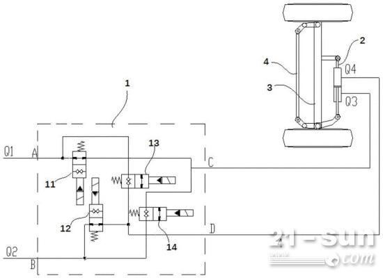 工程起重吊車控制閥、調節閥的選購技巧