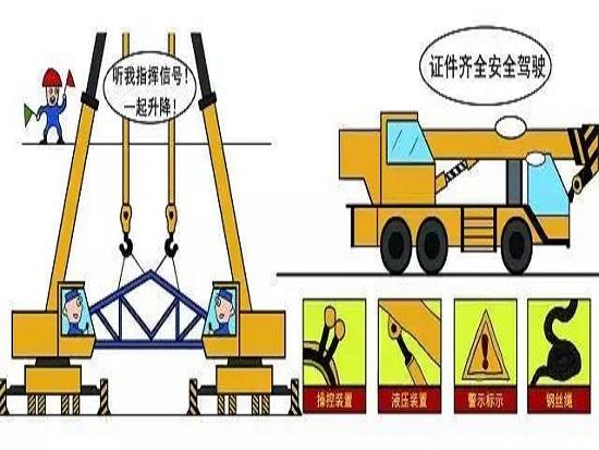 吊裝、起重的安全技術有哪些?