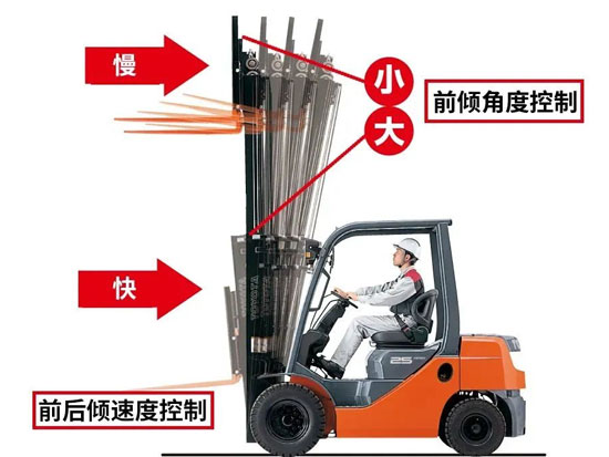 叉车技术对工作场所安全至关重要