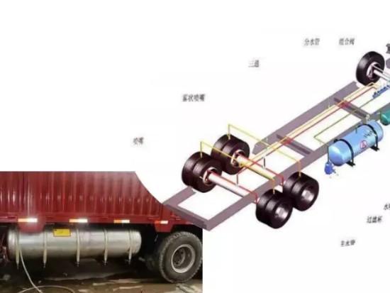 用车宝典:我们为什么要装液力缓速器?