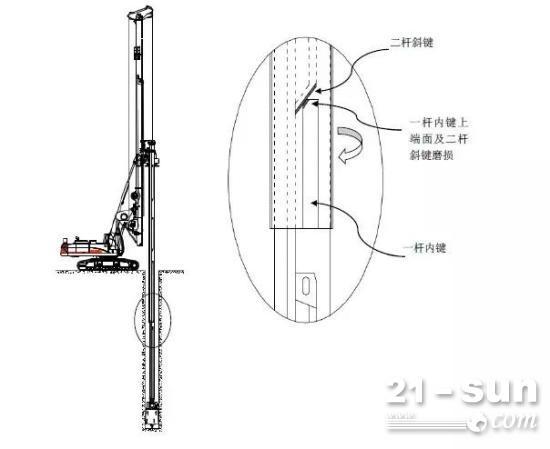 旋挖钻杆的三种操作误区