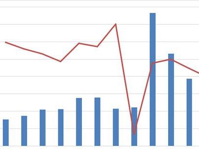 8月挖掘机国内销量继续下降,出口市场持续向好