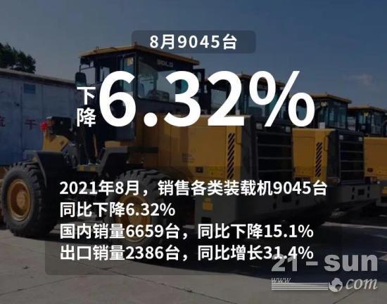 8月装载机销量:海安博体育内外趋势反差引人关注