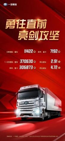 一汽解放8月整车销售超1.1万辆