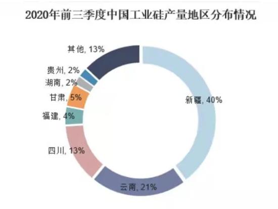 云南工业硅减产90%,或将影响多晶硅价格!
