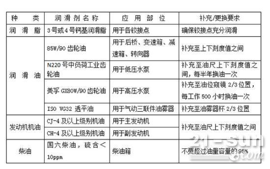 """""""福龙马""""牌18吨高压清洗车操作维护与保养"""