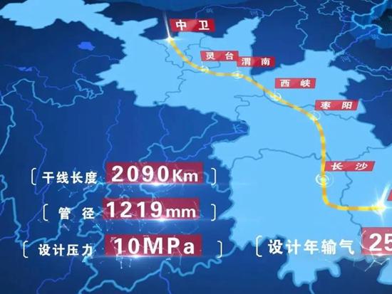 3063亿:7条公路、3个轨道交通等20个重大项目开工!