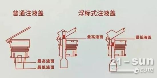 """叉车电池保养小知识   电池长期缺水危害大,别忘了及时加""""水""""!"""