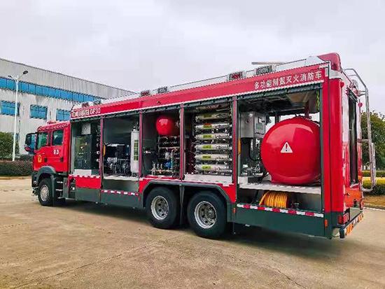 两款全球首创新型救援装备上市!中联重科高端应急装备研发再结硕果